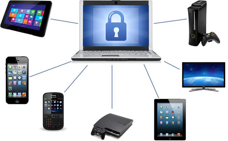 Astrill VPN » Add-