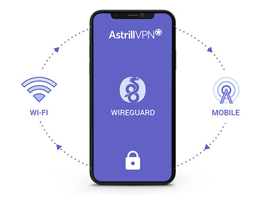 Wireguard VPN roaming